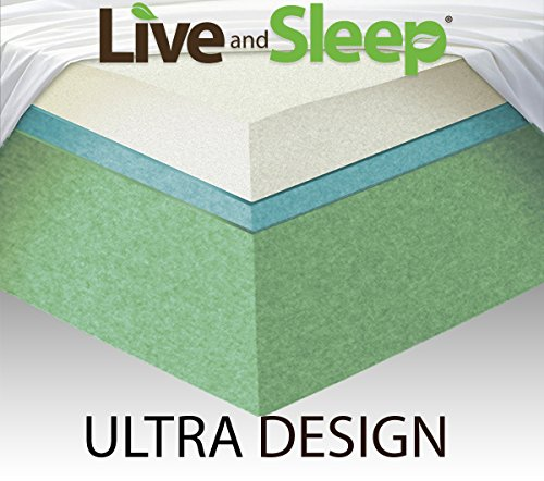 Live and Sleep Resort Ultra Queen Size, 12-Inch Cooling Bed in a Box, Medium-Firm Gel Infused Memory Foam Mattress with Advanced Luxury Support Plus Premium Form Pillow, CertiPur Certified