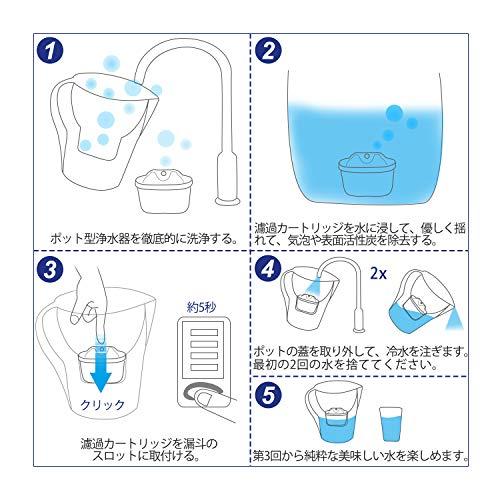 ポット型 浄水器用 カートリッジ【ブリタ マクストラ プラス BRITA MAXTRA PLUS】に適用 互換用フィルター 共通カートリッジ 日本仕様 4個セット