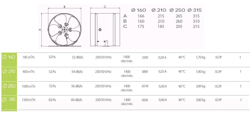 Axial Rohrventilator /Ø 160 mm Rohrl/üfter L/üfter 185m/³//h Hochdruck Ventilator Zuluft Abluft Gebl/äse Metall Radialventilator Absaugl/üfter Absaugung aR