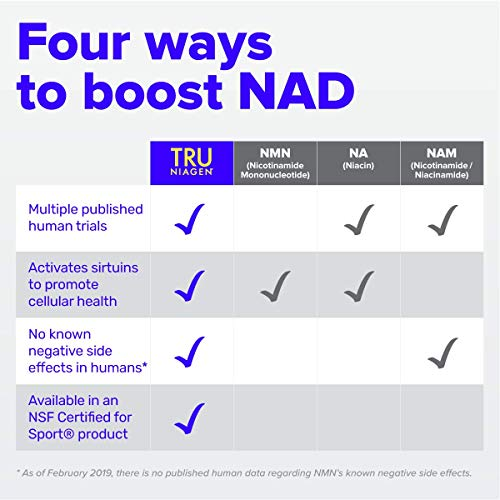 51Ra7zEybvL - TRU NIAGEN Nicotinamide Riboside - Patented NAD Booster for Cellular Repair & Energy, Vitamin B3 Niacin NMN, 150mg Vegetarian Capsules, 300mg Per Serving, 60 Day Bottle