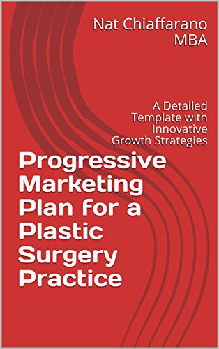 Progressive Marketing Plan for a Plastic Surgery Practice: A Detailed Template with Innovative Growth Strategies