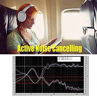 Barsone Active Noise Cancelling Headphones with Hi-Fi Stereo Sound, Comfortable Protein Earpads, Wireless Bluetooth Headphone Over Ear with Microphone for Travel, Computer, TV and iPhone