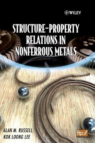 Structure-Property-Relations-in-Nonferrous-Metals
