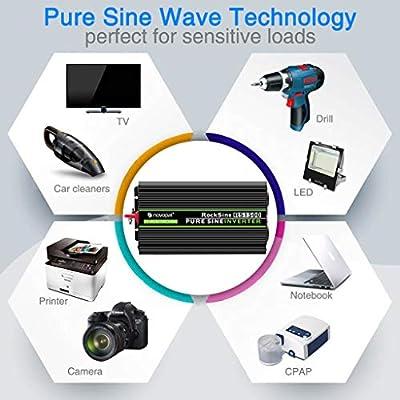 novopal Power Inverter Pure Sine Wave-1500 Watt 12V DC to 110V/120V AC Converter- 4 AC Outlets Car Inverter with One USB Port-16Ft Remote Control And Two Cooling Fans-Peak Power 3000 Watt: Automotive