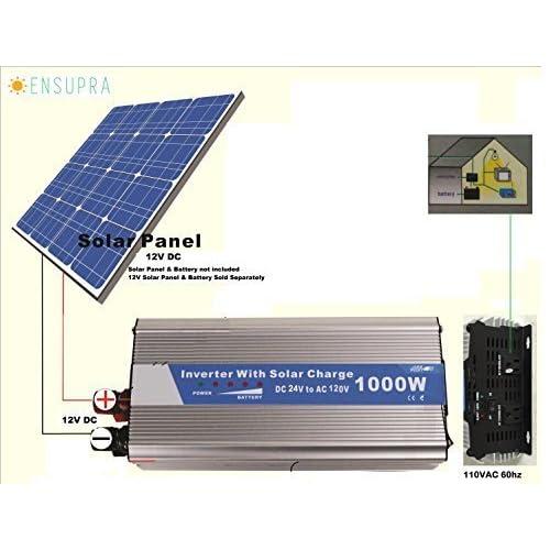 Solar Power Inverter with Built-in Solar...