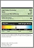 Lithonia Lighting FMMCL 18 840 PIR M4 18-Inch LED
