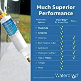 Waterdrop RV Inline Water Filter, Significantly