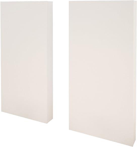 Nexera Two Extension Panels