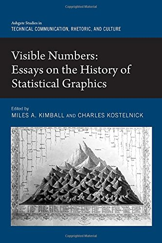 Visible Numbers: Essays on the History of Statistical Graphics (Routledge Studies in Technical Communication, Rhetoric, and Culture)