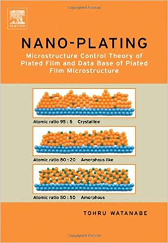 Download online Nano Plating - Microstructure Formation Theory of Plated Films and a Database of Plated Films PDF, azw (Kindle), ePub, doc, mobi