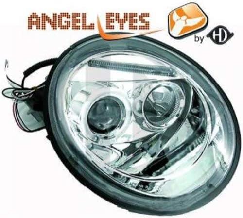 in pro 2265380/faro Angel Eyes