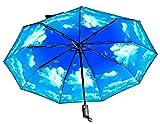 Repel Easy Touch Umbrella 11.5-Inch DuPont Teflon Travel Umbrella, Blue Sky