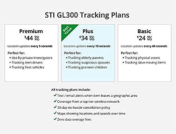 Spy Tec Sti Gl300 Mini Portable Real Time Personal & Vehicle Gps Tracker 3