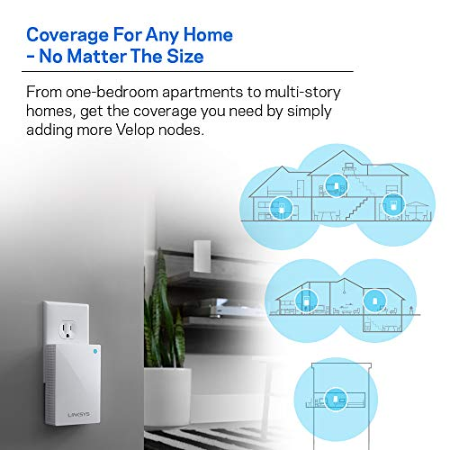 Linksys Velop Dual-Band Whole Home WiFi Intelligent Mesh System  3-Pack,Speed,Works with Alexa & Whole Home Wi-Fi Mesh Wall Mount, Works  with All Velop