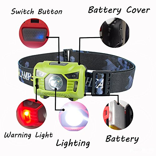 Three trees Head Torchlight Sensor Brightest LED With Red Light Rechargeable outdoor Headlamp Flashlight for Kids Men and Women Waterproof for Running, Walking ,Reading,Camping