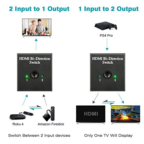 Buy 2 way hdmi splitter best buy