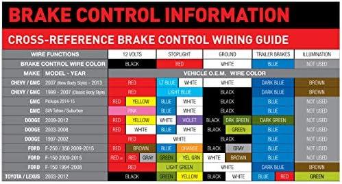 Amazon Com Hopkins 47795 Plug In Simple Brake Control Connector Automotive