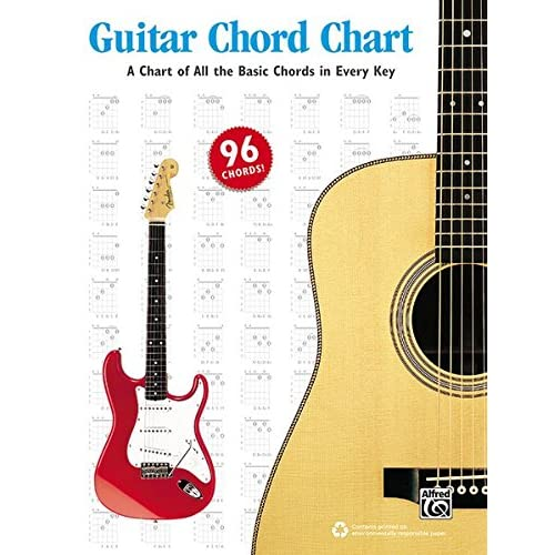 Guitar Chord Chart A Chart Of All The Basic Chords In Every Key
