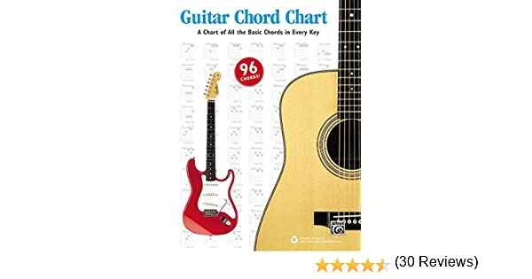 Guitar Chord Chart: A Chart of All the Basic Chords in Every Key ...