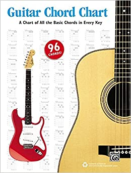 Guitar Chord Chart | Guitar Chord Chart A Chart Of All The Basic Chords In Every Key