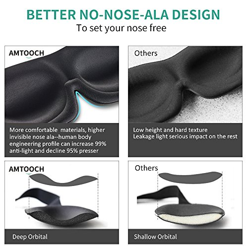 Higher Invisiable Nose Alar AMTOOCH Sleep Mask 3D Contoured Soft Eye Masks Adjustable Strap Great for Travel, Shift Work, Nap, Meditation & Sleeping Aid by AMTOOCH (Image #6)