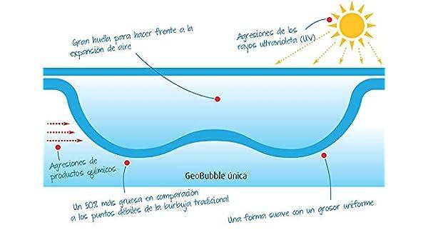 WikiCover Geobubble Cobertor Solar Térmico para Piscina, Azul, 700x350x0.6 cm: Amazon.es: Jardín