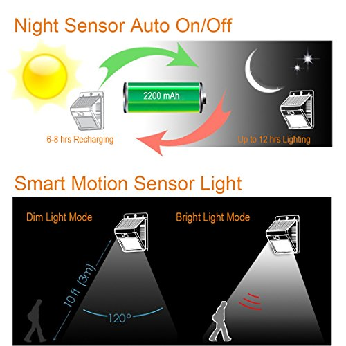 Solar Lights Outdoor, Bensnail 12LED Motion Sensor Light Waterproof all Weather Bright Security light for Yard Garden Patio Deck Driveway Pathway Door (4-Pack 2017 Version)