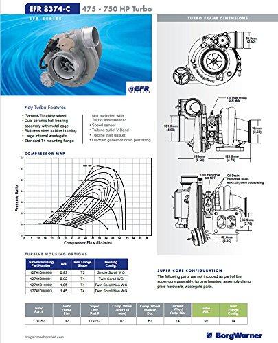 Amazon.com: Borg Warner EFR Turbo 8374 T4 Divided.92 A/R (Twin Scroll), 800+ HP, P/N 179357: Automotive