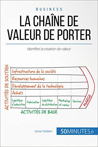 La chaîne de valeur de Porter: Identifier la création de valeur (Gestion & Marketing t. 12) (French Edition)