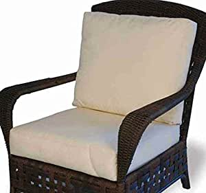 Haven Lounge Chair Seat and Back Cushion (Canvas Teal)