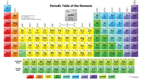 AKI Periodic Table of Elements Poster 18 x 24 inch 2018 Science & Chemistry Chart for Classroom Students Teachers Educational