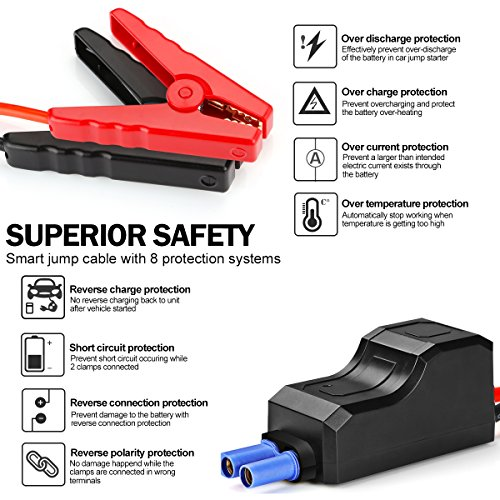 Motenik 800A Peak 15000mAh Portable Car Jump Starter with Emergency Light (Up to 7L Gas or 5.5L Diesel Engines) 5 Modes Car Jump Starter Auto Battery Booster Dual USB Power Bank Updated Version by Motenik (Image #2)