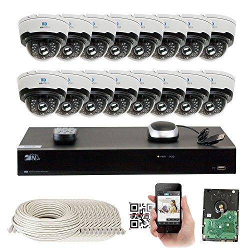 Security Realtime 2 8 12mm Varifocal Weatherproof product image