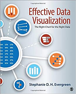Effective Data Visualization: The Right Chart for the Right ...