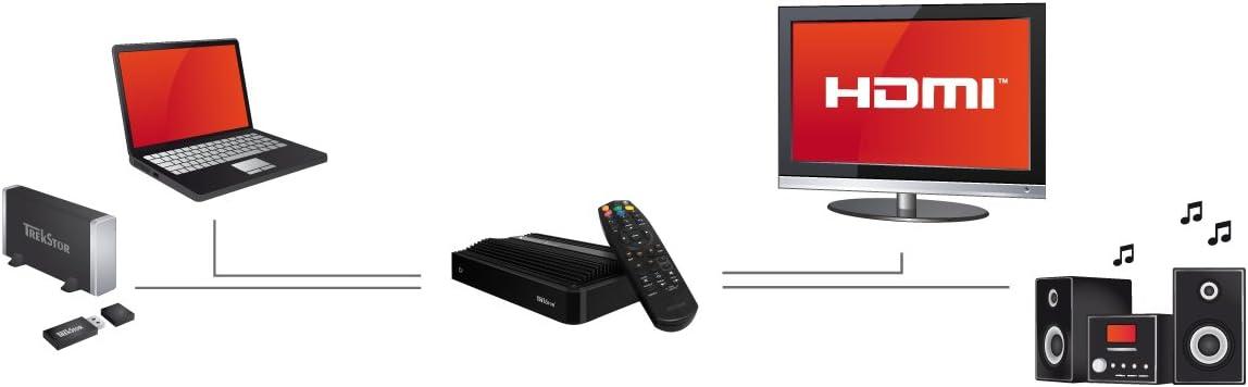Trekstor TV - Reproductor/sintonizador (Negro, 0 GB, 5400 RPM, ext3, FAT32, NTFS, BMP, GIF, JPG, PNG, TIF, DivX, MPEG4, WMV, Xvid): Amazon.es: Electrónica