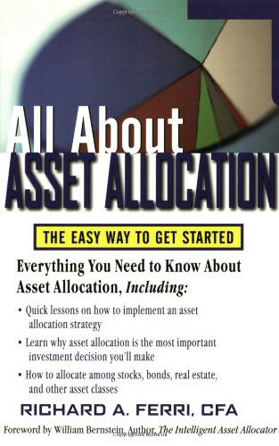 all-about-asset-allocation