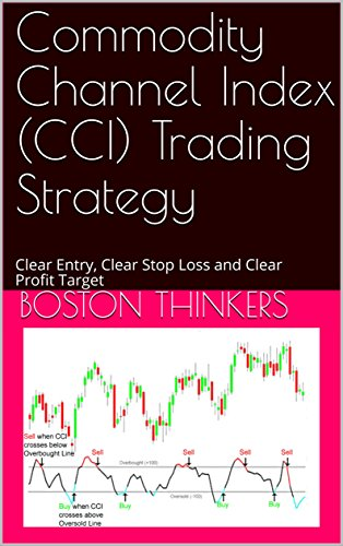 Commodity Channel Index (CCI) Trading Strategy: Clear Entry, Clear Stop Loss and Clear Profit - Boston Target