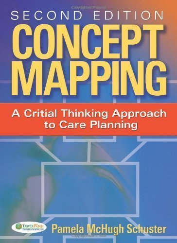 concept of critical thinking in nursing Abstract aim: the aim of this study is to define and evaluate in public hospitals of  nurses working the california critical thinking disposition inventory (cctdi).