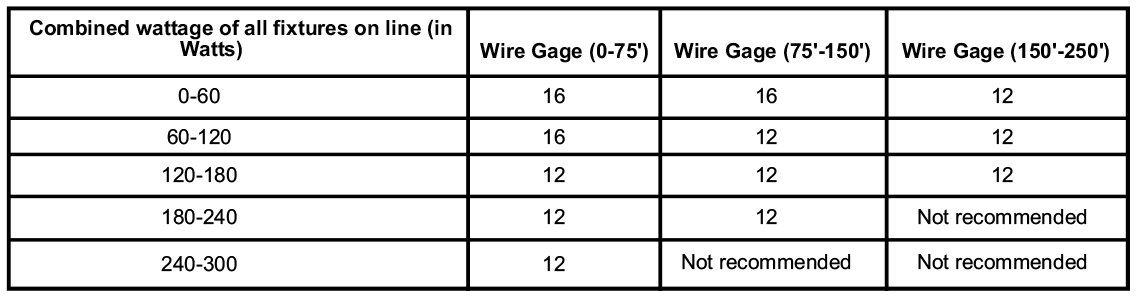 Wire Size Chart Kcmil Images - Wiring Table And Diagram Sample Book ...