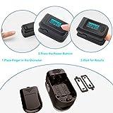 Caline Fingertip Pluse Oximeter - Multi-Directional