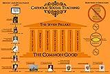 Principles of Catholic Social Teaching - Poster - 24x36