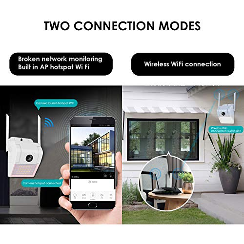 Wireless HD Floodlight Security Camera Built-in Siren Alarm Two-Way Talk Night Vision 160° View, IP66 Weatherproof 1080p Security Camera