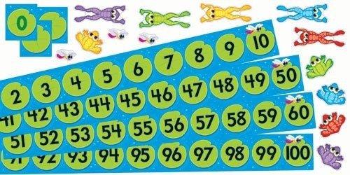 TREND enterprises, Inc. T-8211 Frog Pond Number Line 0-100 Bulletin Board Set]()