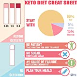 Ketone Strips 100 Count (USA Made): Accurate