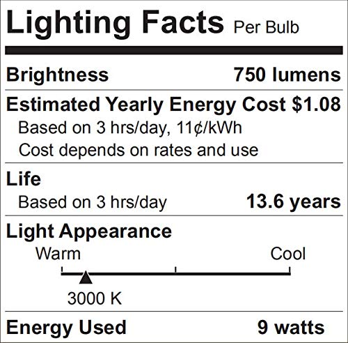 16 Pack, LED Light Bulbs 60 Watt Equivalent, A19 Warm White 3000K, E26 Base, Non-Dimmable, 750lm, UL Listed