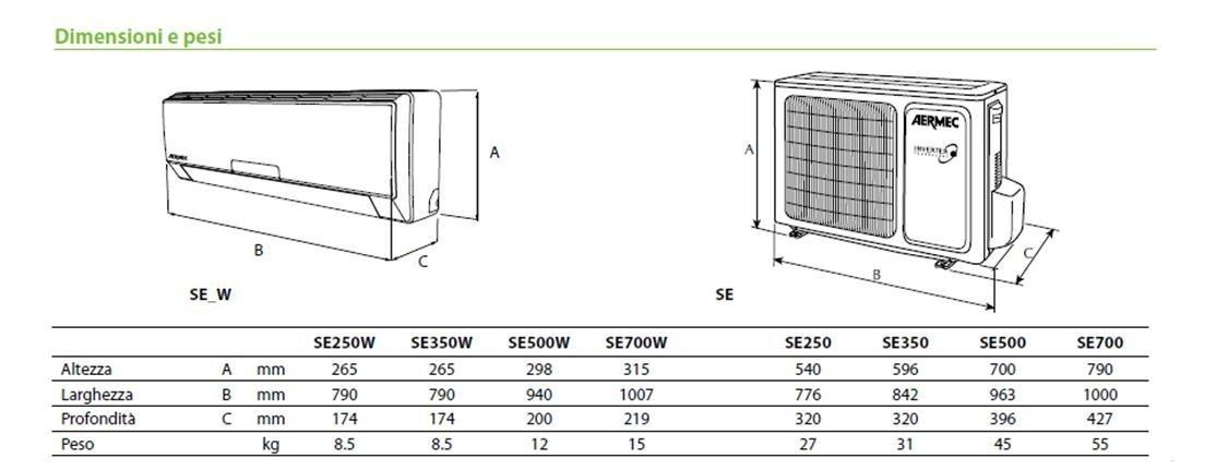Climatizador/aire acondicionado monosplit AERMEC, con tecnología «Inverter», 12.000 BTU - 3,5 kE A+/A+ SE350/SE350W: Amazon.es: Bricolaje y herramientas