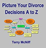 Picture Your Divorce Decisions A to Z