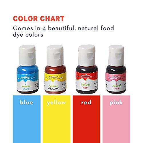 All Food Coloring Natural Plant Based Coloring, Edible Organic Vegan ...