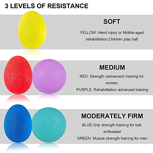 Hand Grip Strengthener Stress Relief Therapy Exercise Balls, UJoylify 5 Squeeze Hand Fidgets Stress Relief Balls -Hand Therapy Balls Exerciser Kit for Hand Finger Wrist Forearm Arthritis Therapy Rehab by UJoylify (Image #2)