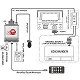 Wyness Car MP3 USB/AUX 3.5mm Stereo Wireless